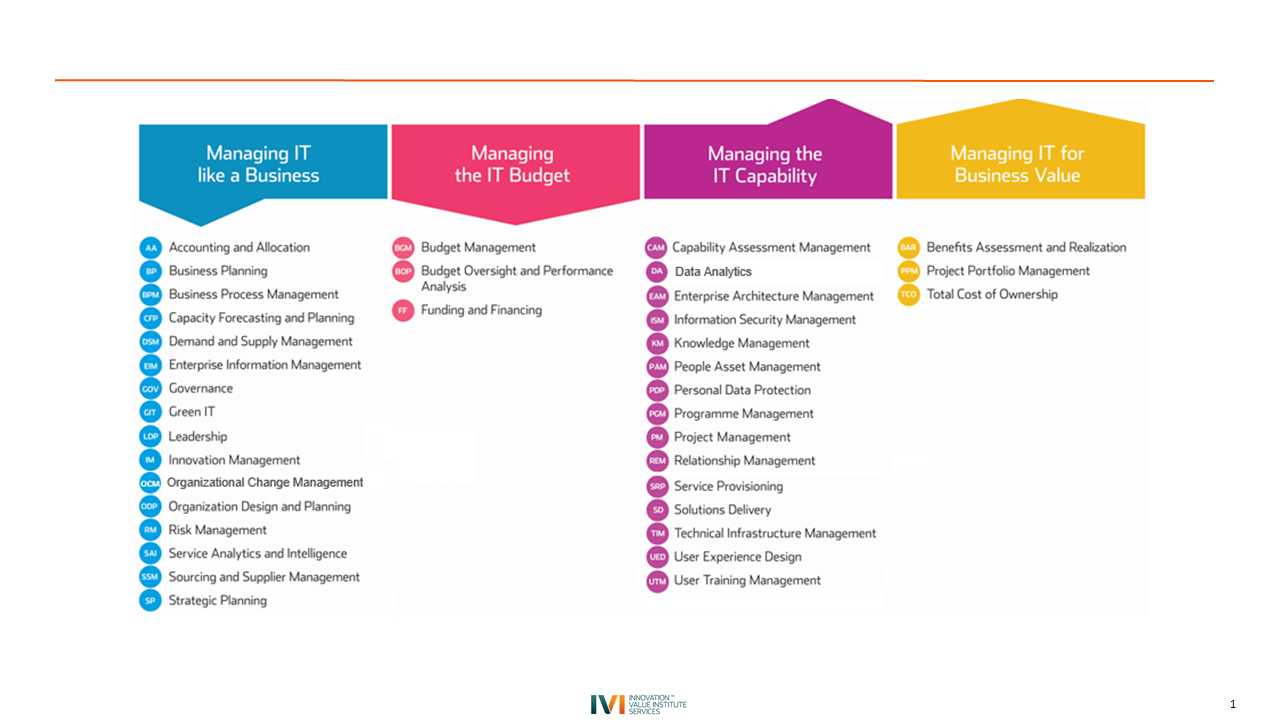 it-cmf critical capabilities chart