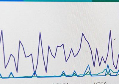 Digital Retail Reference Scorecard and Visualisation